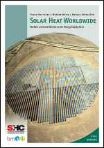 Solar Heat Worldwide 2015