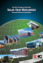 Solar Heat Worldwide 2007